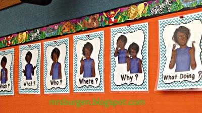 American Sign Language Questions Classroom Decor